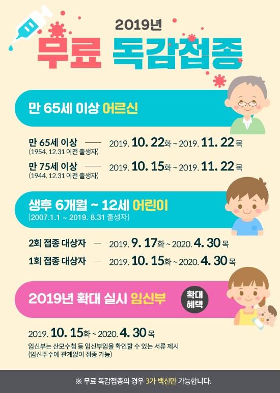 2019년 무료 독감접종 안내